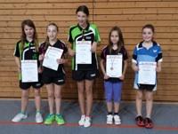 Auf dem Foto die beiden Kostheimer B-Schülerinnen Lea Weißenfels (ganz links)