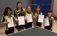 Mit insgesamt fünf Medaillen kehrten die Nachwuchsspielerinnen und -spieler der Tischtennisabteilung von den Kreisjahrgangsmeisterschaften zurück.